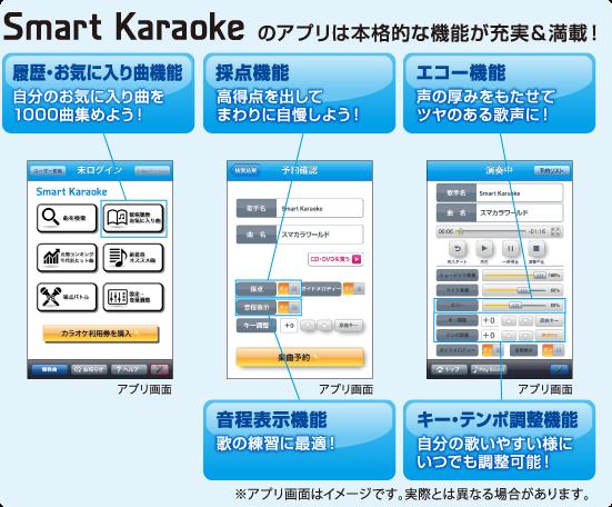 SmartKaraokeのアプリは本格的な機能が充実&満載!
